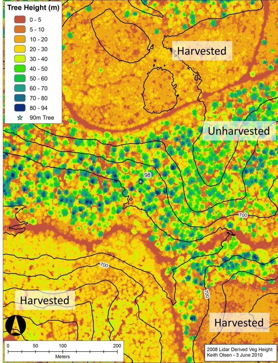 LIDAR Harvest figure